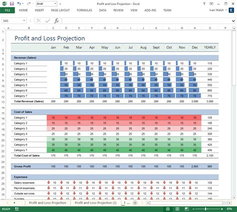 business plan excel spreadsheet template business plan templates 40 page ms word 10 free excel