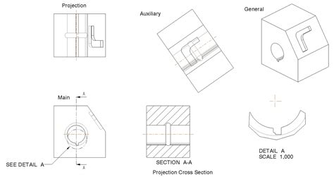 types of sectional views engineering diagram types
