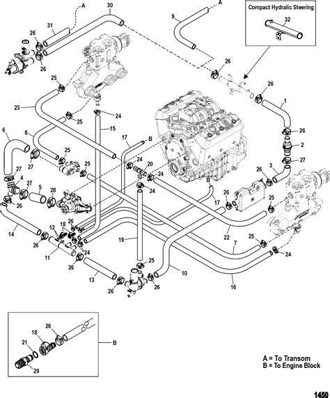 standard cooling system easy drain  mercruiser  mpi