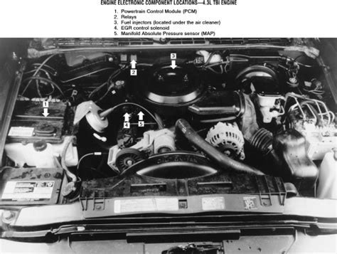 small engine repair training 1994 gmc sonoma free book repair manuals pcv valve location safari get free image about wiring diagram