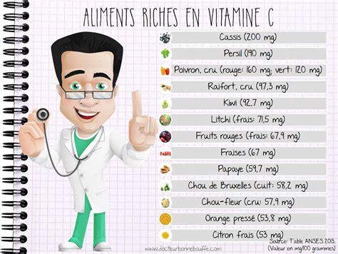 vit c alimenti aliments les plus riches en vitamine c