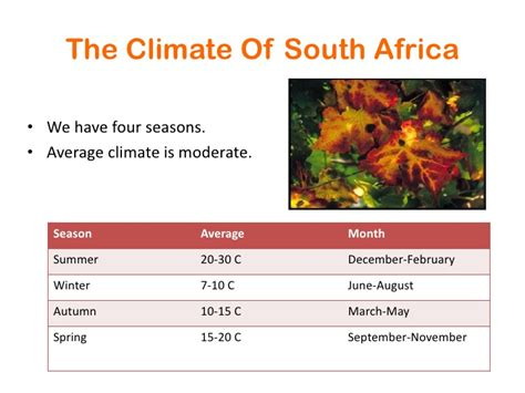 deep south four seasons south africa power point