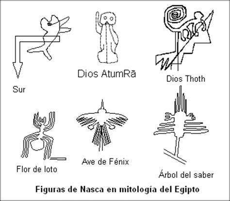 imagenes de figuras egipcias lineas de nasca colouring pages