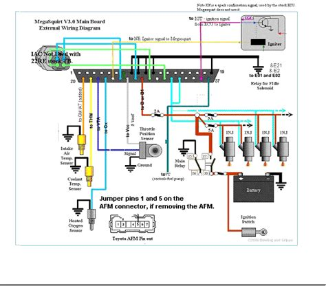 megasquirt 2 wiring diagram how to megasquirt your toyota 22re diyautotune