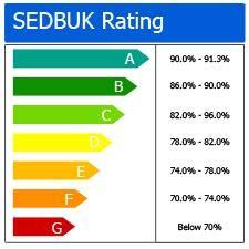 pattern energy rating choosing a new boiler simplifydiy diy and home