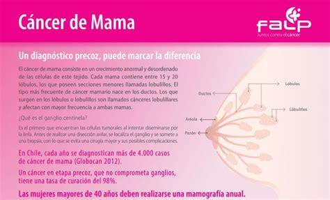 imagenes gratis cancer de mama cancer de mama images reverse search