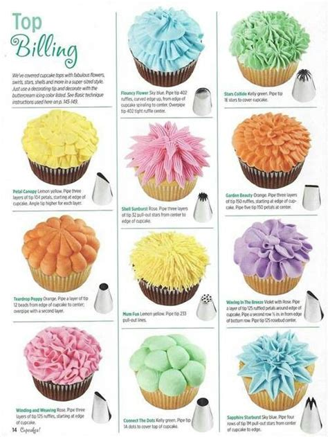 Icing Decorating Tips 25 best ideas about cupcake piping on cupcake frosting techniques icing tips and