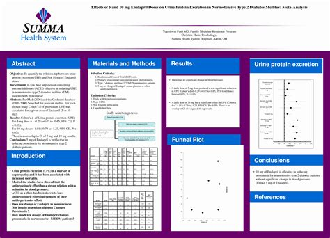 Academic Poster Template Powerpoint A2 Luxury Making A Poster In Powerpoint Fieldstation Academic Poster Template Powerpoint A2