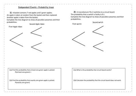 probability tree diagram worksheet gcse maths independent probability worksheet by sbinning