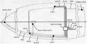 pipe boat trailer light wiring diagram get free image