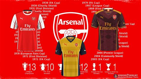 Jersey Arsenal 3rd 2015 2016 goonersworld view topic arsenal kits 15 16
