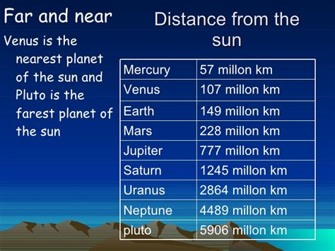 how much distance is saturn from the sun the planets