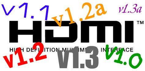 understanding   hdmi versions