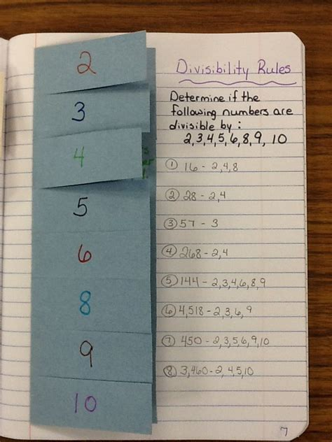divisible books divisibility foldable and exles page 7 unit 1
