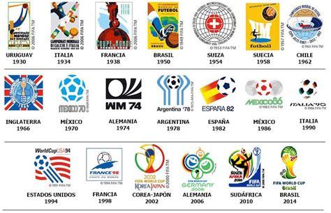 Conmebol Eliminatorias 2014 Calendario Historia Eliminatorias Conmebol Mundial De Futbol