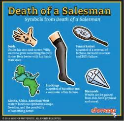 Of A Salesman Symbolism Essay of a salesman symbols essay