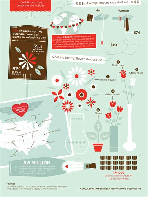 7 Facts On Valentines Day by 1000 Ideas About History Of Valentines Day On