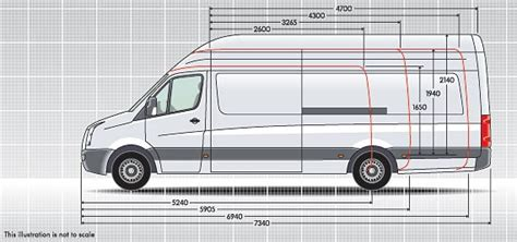 volkswagen crafter dimensions crafter types and dimensions