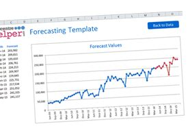 resource forecasting excel template hr dashboard excel template hr dashboard excel based