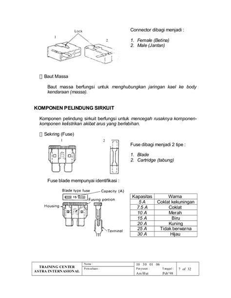 100 wiring diagram sistem kelistrikan wiring