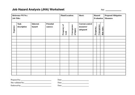 cost impact analysis template excel templates for gap analysis ardoq doc cost benefit