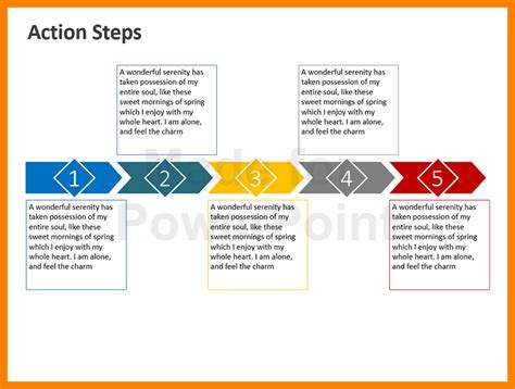 11 action plan template ppt retail resumes