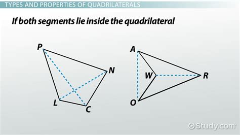 quadrilateral definition properties types
