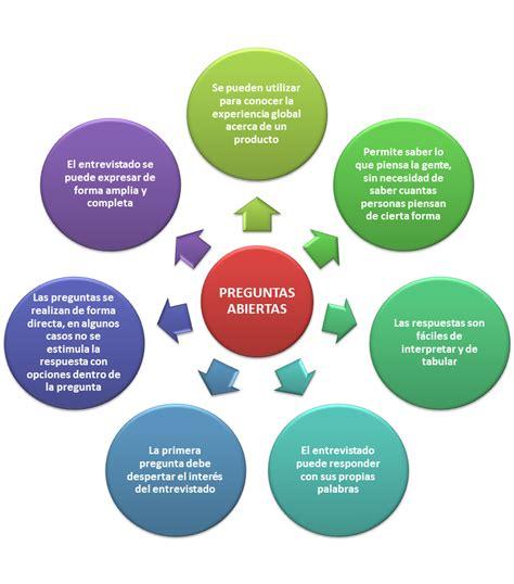 preguntas de investigacion medio ambiente la informaci 211 n como herramienta para tomar decisiones