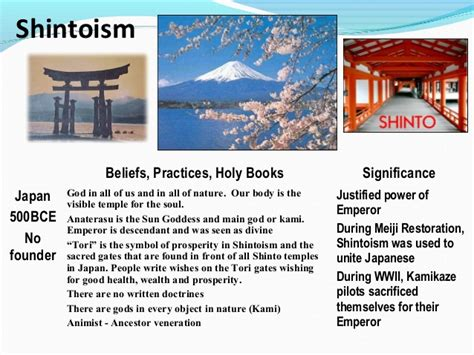 8 Beliefs Of The Afterlife From Around The World by Image Gallery Shintoism Beliefs