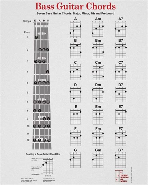 tutorial chord gitar all of me 25 best ideas about bass guitar chords on pinterest