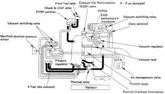 95 nissan engine diagram 95 nissan free wiring diagrams