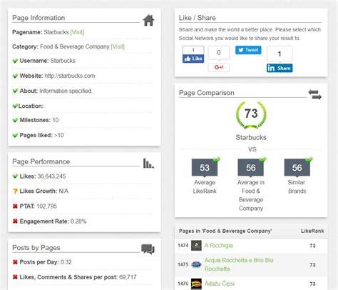 best social media analytics tools best social media analytics tools for marketing