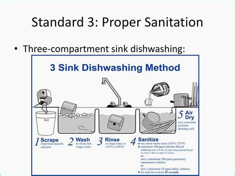 3 compartment sink procedure 3 compartment sink procedure sinks ideas