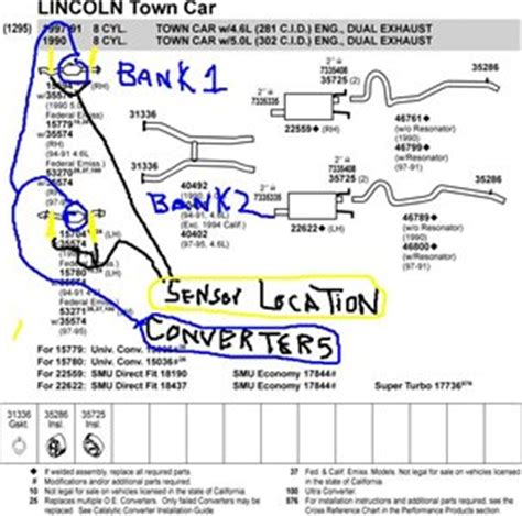 where is bank 1 and bank 2 located on lincoln navigator