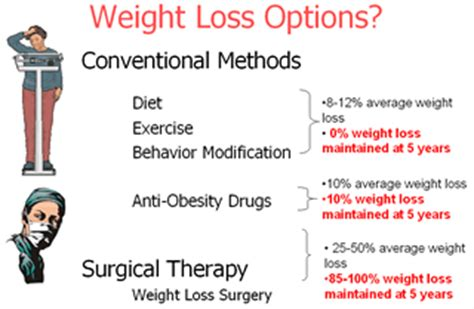 guide to types of weight loss surgery mayo clinic fundraiser by laura salisbury help save laura s life