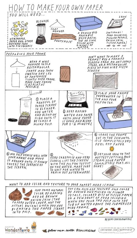 Process How To Make Paper - how to make your own recycled paper at home 171 the secret