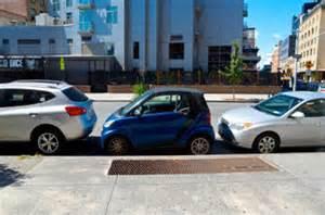 Smart Car Insurance by In Loans Smart Car Insurance