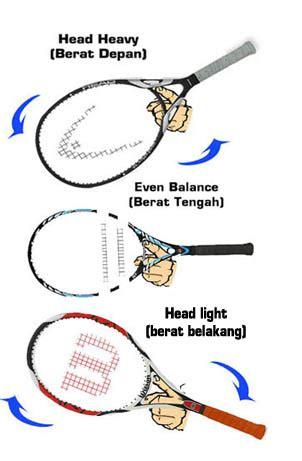 Gambar Dan Raket Astec bola sepatu dan raket tenis tenis akademi
