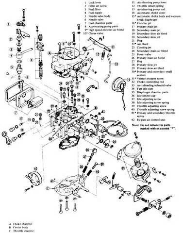 repair guides carbureted fuel system carburetor autozone