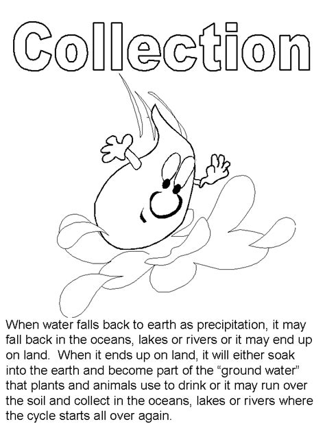 Free Coloring Pages Of Water Cycle Wheel Water Cycle Coloring Page