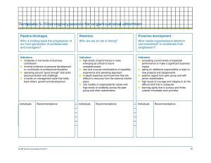 85 management succession plan template family business
