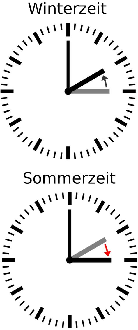 sommerzeit seit wann zeitumstellung in deutschland sommerzeit winterzeit
