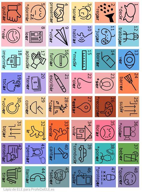 preguntas con verbos en español m 225 s de 25 ideas fant 225 sticas sobre verbos en