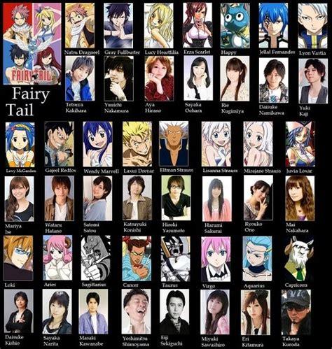 B Anime Voice Actors by Voice Actors Anime