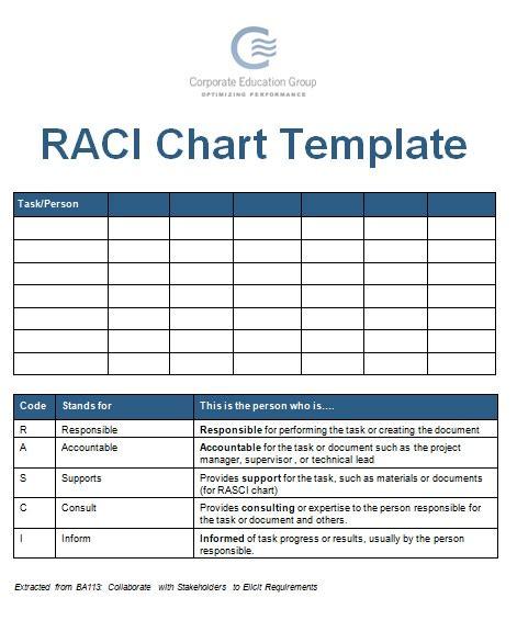 raci template excel free amazing raci charts template ideas resume ideas