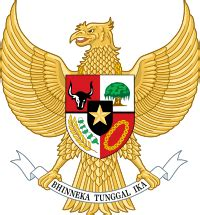 Emblem Type S Putih indonesia national symbols song flags and more worldatlas