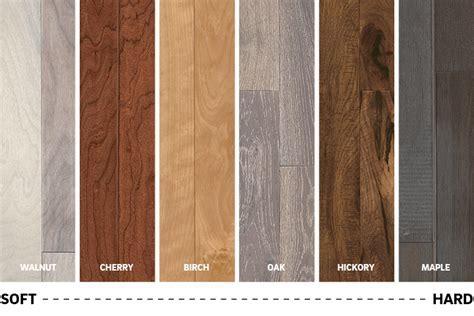 Les meilleurs planchers en bois franc