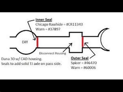 jeep wrangler dana 30 axle inner seals youtube