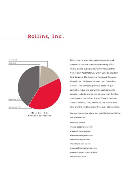 rollins 2013 annual report