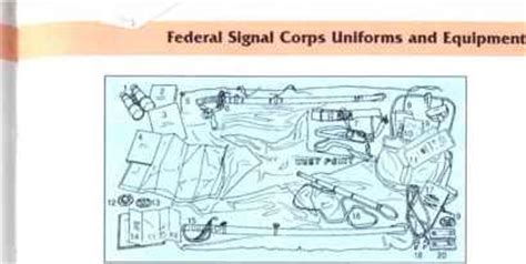 federal signal corps uniforms and equipment museum